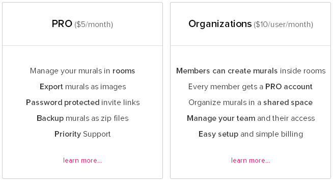 versiones pro y organizations de la aplicación mural.ly